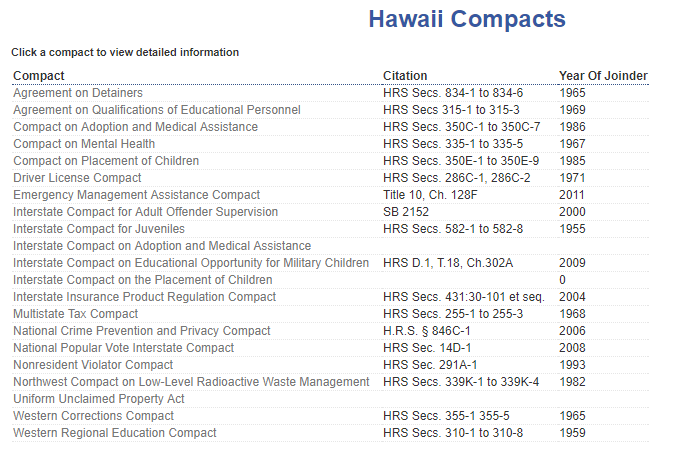 Hawaii Compacts