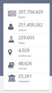 List of content: 207,704,429 papers; 251,409,262 authors; 229,603 topics and more